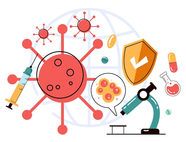 Epidemiology laboratory researching vaccination concept vector flat cartoon graphic illustration