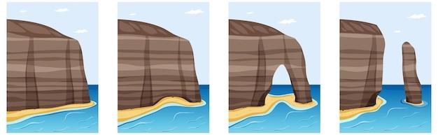 風と水による侵食