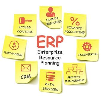 Erp stickers isolated on white background