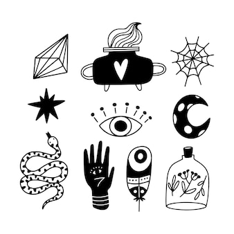 Esoteric elements