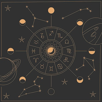 Концепция эзотерических мистических элементов