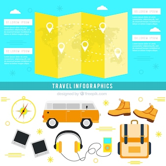 Essential travel accessories for infography