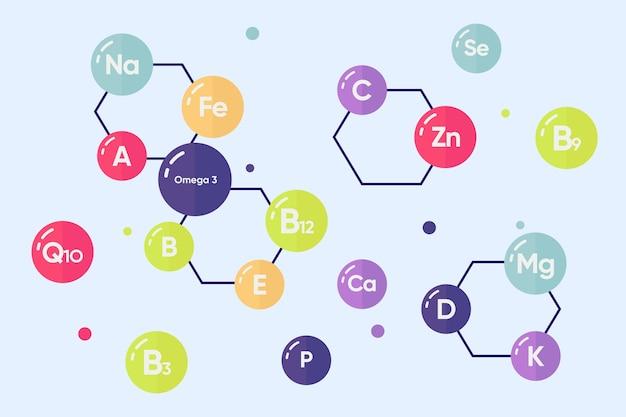 Complesso essenziale di vitamine e minerali