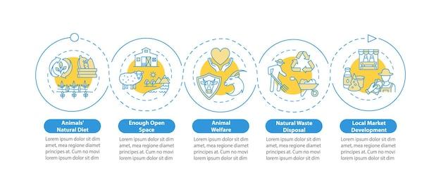 윤리적 유제품 생산 인포 그래픽 템플릿