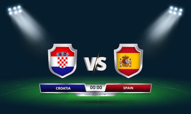 16クロアチア対スペインサッカー試合スコアボード放送のユーロカップラウンド