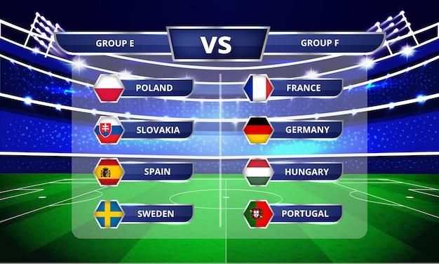 ユーロカップ チーム グループ ステージ