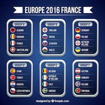 Eurocope 2016 classification