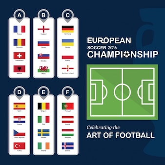 European soccer 2016 championship country group
