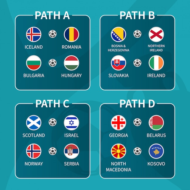 欧州サッカープレーオフドロー2020。フラットサークル国旗と国際サッカーチームのグループ。 。