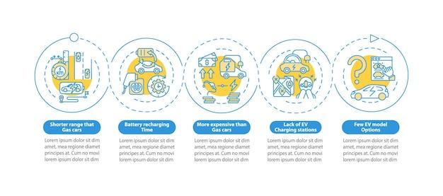 Ev 제한 벡터 infographic 템플릿입니다. 전기 자동차에는 프레젠테이션 개요 디자인 요소가 없습니다. 5단계로 데이터 시각화. 타임라인 정보 차트를 처리합니다. 라인 아이콘이 있는 워크플로 레이아웃