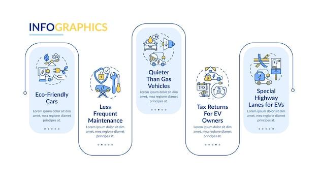 Ev 유지 보수 벡터 infographic 템플릿입니다. 녹색 자동차 차선 프레 젠 테이 션 개요 디자인 요소입니다. 5단계로 데이터 시각화. 타임라인 정보 차트를 처리합니다. 라인 아이콘이 있는 워크플로 레이아웃