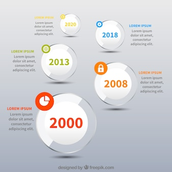 Evolution of the company with flat design