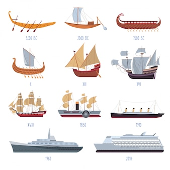 Evolution and development of hips and boats by years