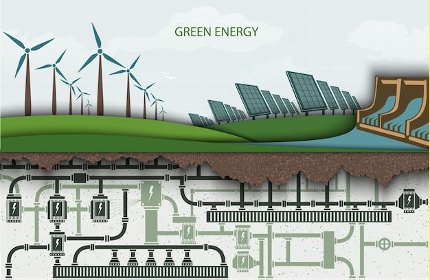 세계의 녹색화 개념의 진화.