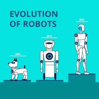 Evolution of robots flat banner template