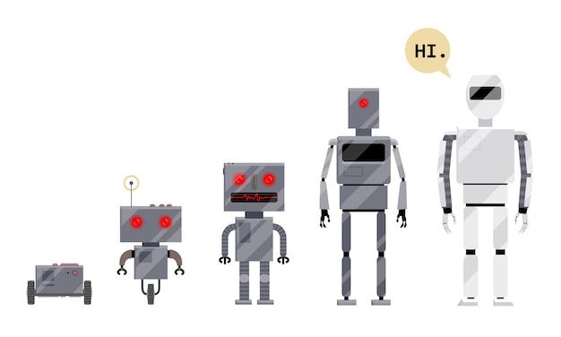 Evolution of robots illustration