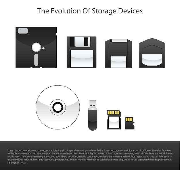 The evolution of storage devices. memory cards from 2000 s to now concept art.