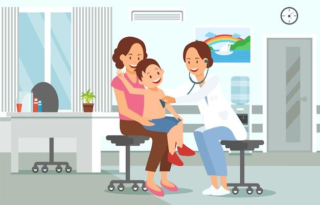 Examination by pediatrician
