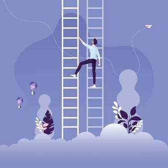 Exchange ladder direction