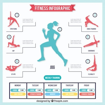 Exercise plan infographic