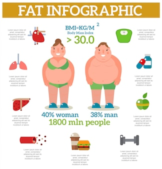 Exercise weight loss infographic obese women vector.