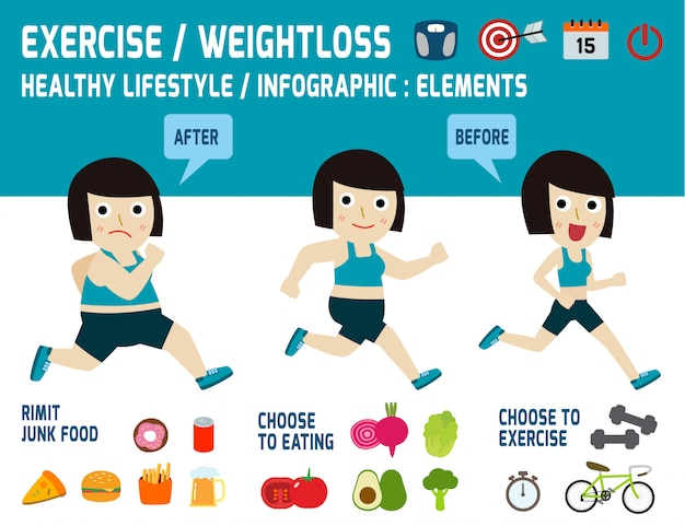 Exercise weight loss. obese women lose weight by jogging. infographic elements