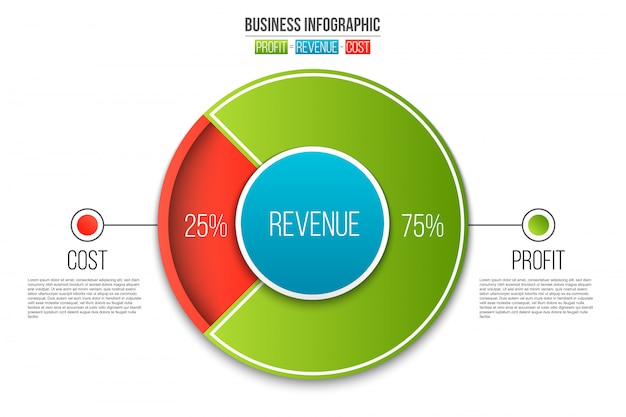 Expenses diagram infographic.
