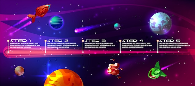 Exploring deep space timeline cartoon concept with technology progress steps