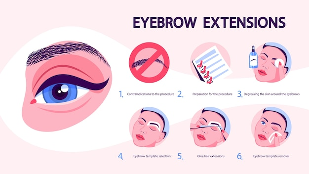 Eyebrow extension and  process. woman making