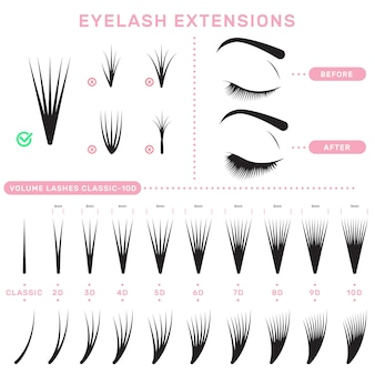 Eyelash extension set