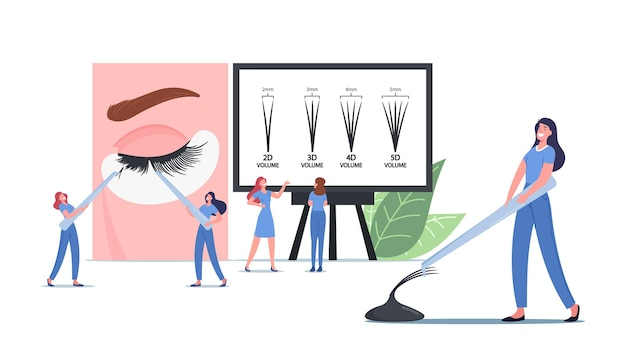 Eyelashes extension concept. tiny masters female characters with tweezers presenting beauty procedure and infographics with eyelash types from 2d to 5d on screen. cartoon people vector illustration