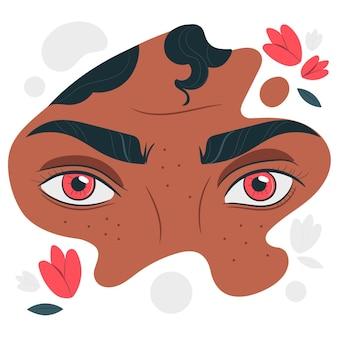 目の概念図