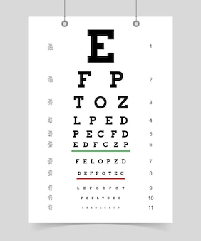 Плакат с тестовой таблицей для глаз