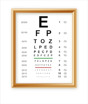 Eyes test charts with latin letters isolated on background art design medical poster with sign in golden frame concept graphic element for ophthalmic test for visual examination