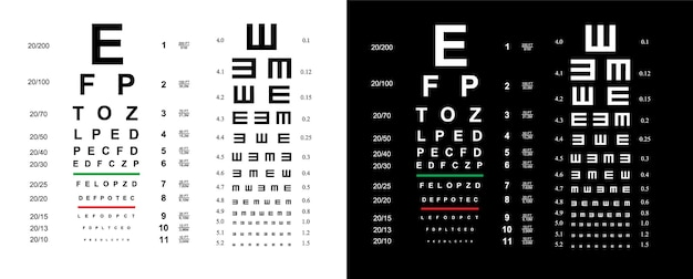 Eyes test charts with latin letters isolated on background art design medical poster with sign