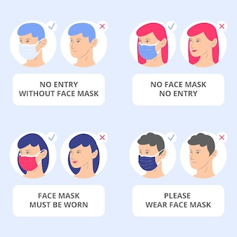 Face mask required sign pack