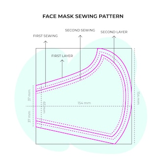 Face mask sewing pattern sideways