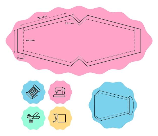 Лицевая маска для шитья, советы и рекомендации