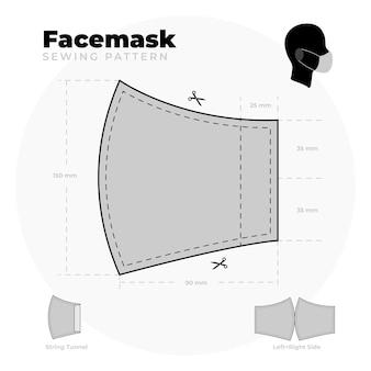 Выкройка маски для лица