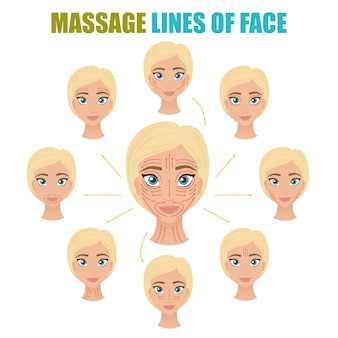 Face massage lines set