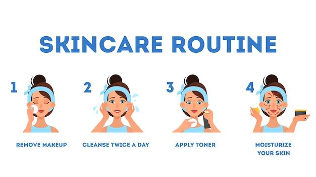 顔のスキンケア指導。きれいな女性の顔を掃除します。漫画のスタイルのイラスト