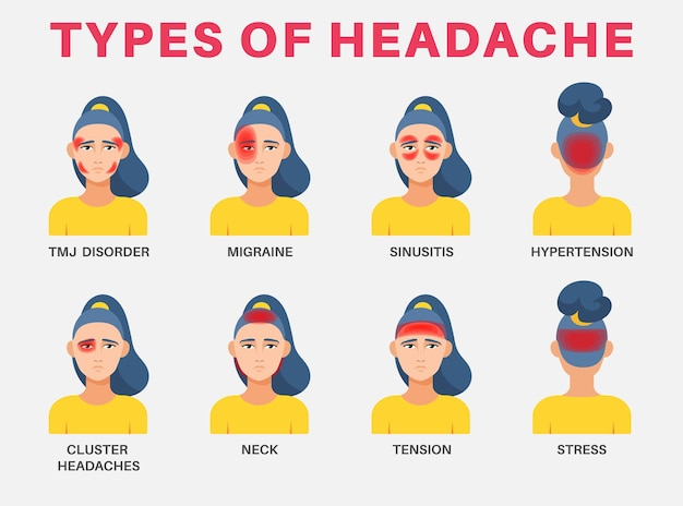 Faces of sick woman with head pains illustrations set