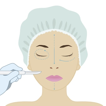 Facial cosmetic surgery background