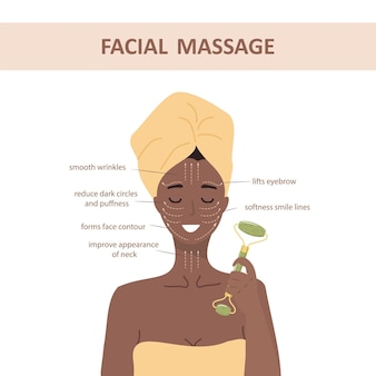 Facial massage. how to use jade roller.
