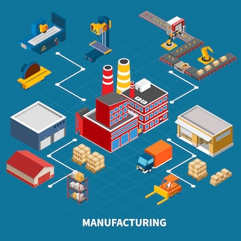 Factory isometric flowchart composition