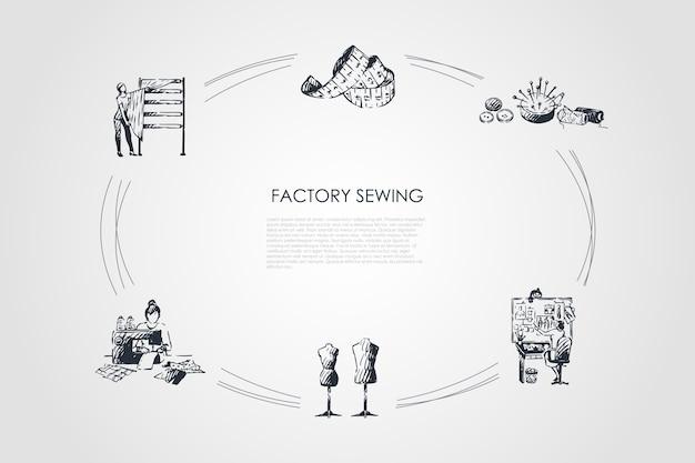 工場縫製手描きシクル