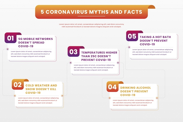 Facts and myths about coronavirus infographic
