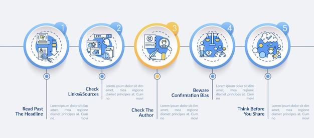 虚偽のニュースチェックインフォグラフィックテンプレート。プレゼンテーションのデザイン要素を共有する前に考える。 5つのステップによるデータの視覚化。タイムラインチャートを処理します。線形アイコンのワークフローレイアウト