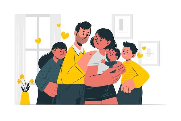 家族の概念図