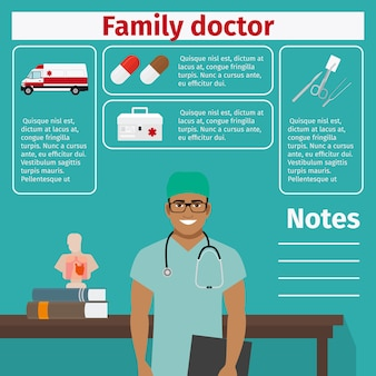 Family doctor and medical equipment template